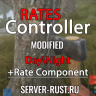 RatesController Modified